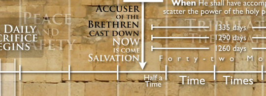 """Now is Come Salvation, Strength… and the Power of His Messiah"" – God's Foretold Work – (Session 53)"